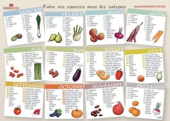 fruits_et_legumes_de_saison